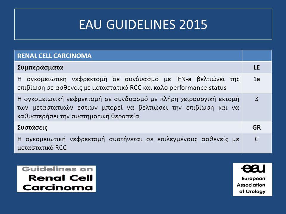 EAU GUIDELINES 2015 RENAL CELL CARCINOMA ΣυμπεράσματαLE Η ογκομειωτική νεφρεκτομή σε συνδυασμό με IFN-a βελτιώνει της επιβίωση σε ασθενείς με μεταστατικό RCC και καλό performance status 1a Η ογκομειωτική νεφρεκτομή σε συνδυασμό με πλήρη χειρουργική εκτομή των μεταστατικών εστιών μπορεί να βελτιώσει την επιβίωση και να καθυστερήσει την συστηματική θεραπεία 3 ΣυστάσειςGR Η ογκομειωτική νεφρεκτομή συστήνεται σε επιλεγμένους ασθενείς με μεταστατικό RCC C
