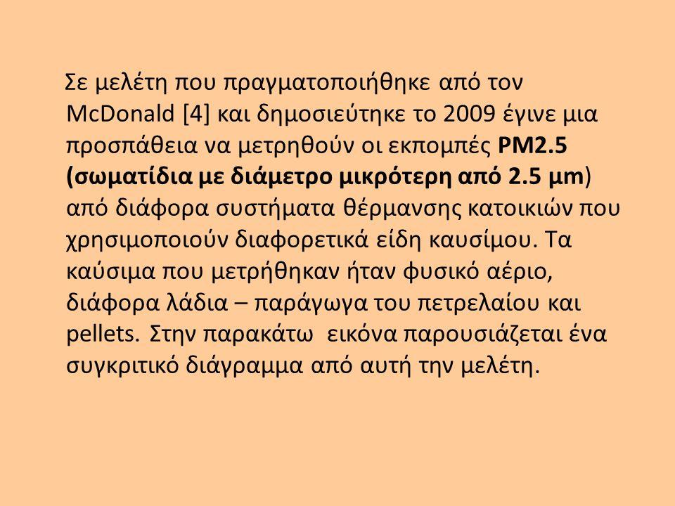 Σε μελέτη που πραγματοποιήθηκε από τον McDonald [4] και δημοσιεύτηκε το 2009 έγινε μια προσπάθεια να μετρηθούν οι εκπομπές PM2.5 (σωματίδια με διάμετρ