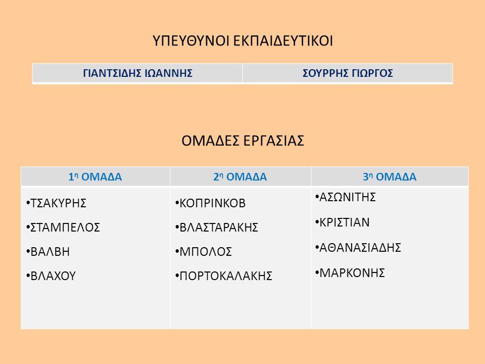 ΟΜΑΔΕΣ ΕΡΓΑΣΙΑΣ 1 η ΟΜΑΔΑ2 η ΟΜΑΔΑ3 η ΟΜΑΔΑ ΤΣΑΚΥΡΗΣ ΣΤΑΜΠΕΛΟΣ ΒΑΛΒΗ ΒΛΑΧΟΥ ΚΟΠΡΙΝΚΟΒ ΒΛΑΣΤΑΡΑΚΗΣ ΜΠΟΛΟΣ ΠΟΡΤΟΚΑΛΑΚΗΣ ΑΣΩΝΙΤΗΣ ΚΡΙΣΤΙΑΝ ΑΘΑΝΑΣΙΑΔΗΣ ΜΑΡΚΟΝΗΣ ΥΠΕΥΘΥΝΟΙ ΕΚΠΑΙΔΕΥΤΙΚΟΙ ΓΙΑΝΤΣΙΔΗΣ ΙΩΑΝΝΗΣΣΟΥΡΡΗΣ ΓΙΩΡΓΟΣ
