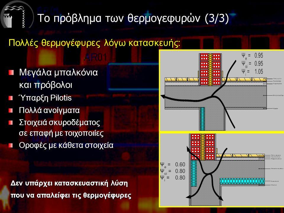 Πολλές θερμογέφυρες λόγω κατασκευής: Μεγάλα μπαλκόνια και πρόβολοι Ύπαρξη Pilotis Πολλά ανοίγματα Στοιχειά σκυροδέματος σε επαφή με τοιχοποιίες Οροφές με κάθετα στοιχεία Δεν υπάρχει κατασκευαστική λύση που να απαλείφει τις θερμογέφυρες Το πρόβλημα των θερμογεφυρών (3/3)