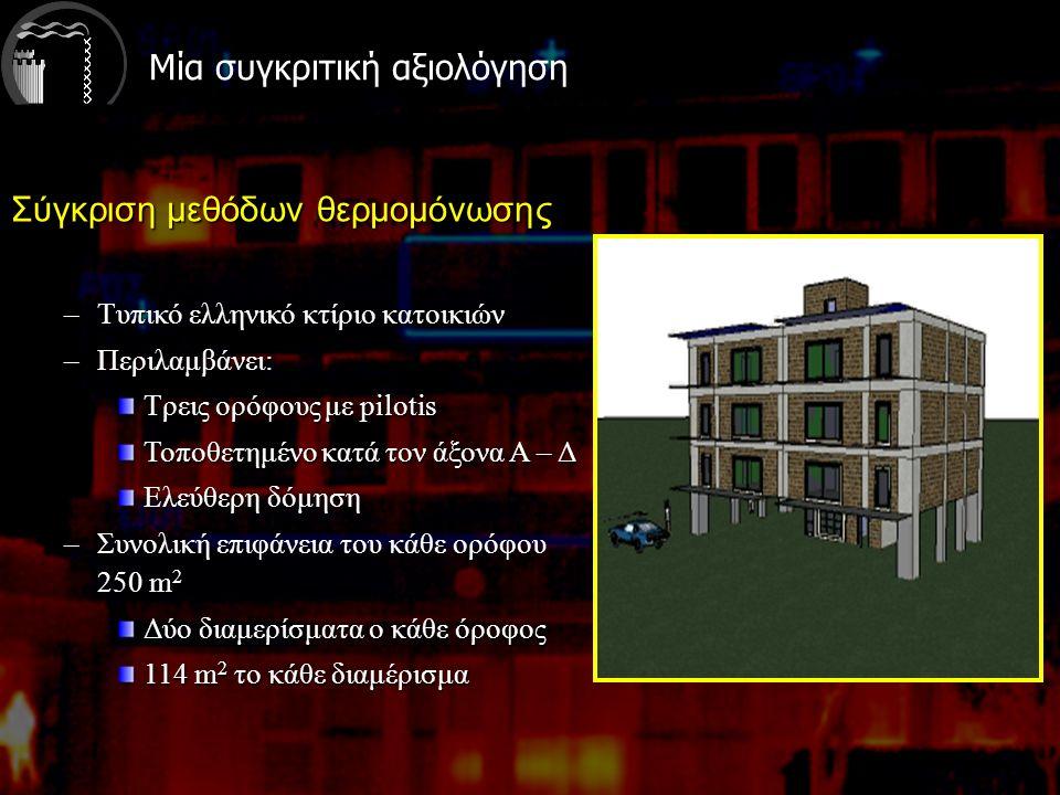 Μία συγκριτική αξιολόγηση Σύγκριση μεθόδων θερμομόνωσης –Τυπικό ελληνικό κτίριο κατοικιών –Περιλαμβάνει: Τρεις ορόφους με pilotis Τοποθετημένο κατά τον άξονα Α – Δ Ελεύθερη δόμηση –Συνολική επιφάνεια του κάθε ορόφου 250 m 2 Δύο διαμερίσματα ο κάθε όροφος 114 m 2 το κάθε διαμέρισμα