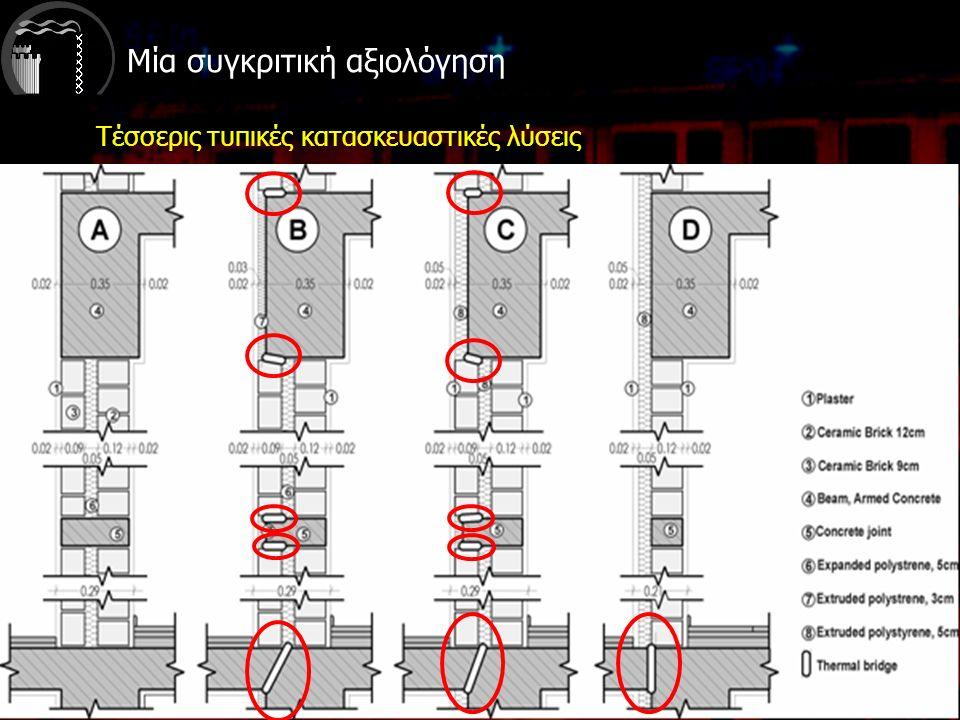 Μία συγκριτική αξιολόγηση Τέσσερις τυπικές κατασκευαστικές λύσεις