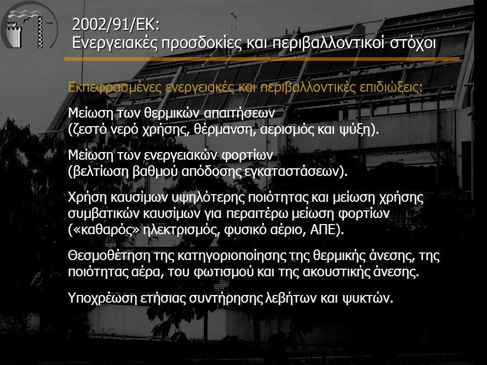 Το Ελληνικό Κτιριακό Απόθεμα σύμφωνα με την απογραφή του 2001 Περίοδος Κατασκευής Κτιριακό Απόθεμα Με οπλισμένο σκυρόδεμα και τοιχοποιία Ελλάδα (σύνολο) 3.990.9702.992.312 Πριν 1945 606.14388.269 1946-19802.164.0721.758.488 1981-20001.220.7551.145.555 Αστικές Περιοχές 1.950.0601.687.680 Πριν 1945 180.87154.612 1946-19801.093.242989.355 1981-2000675.947643.713