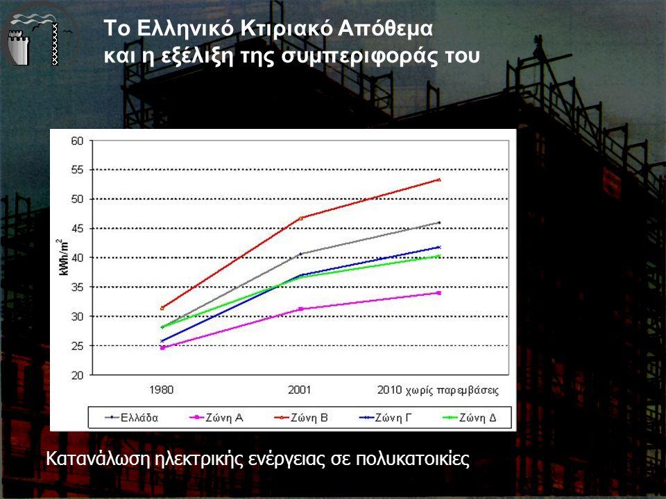 Το Ελληνικό Κτιριακό Απόθεμα και η εξέλιξη της συμπεριφοράς του Κατανάλωση ηλεκτρικής ενέργειας σε πολυκατοικίες