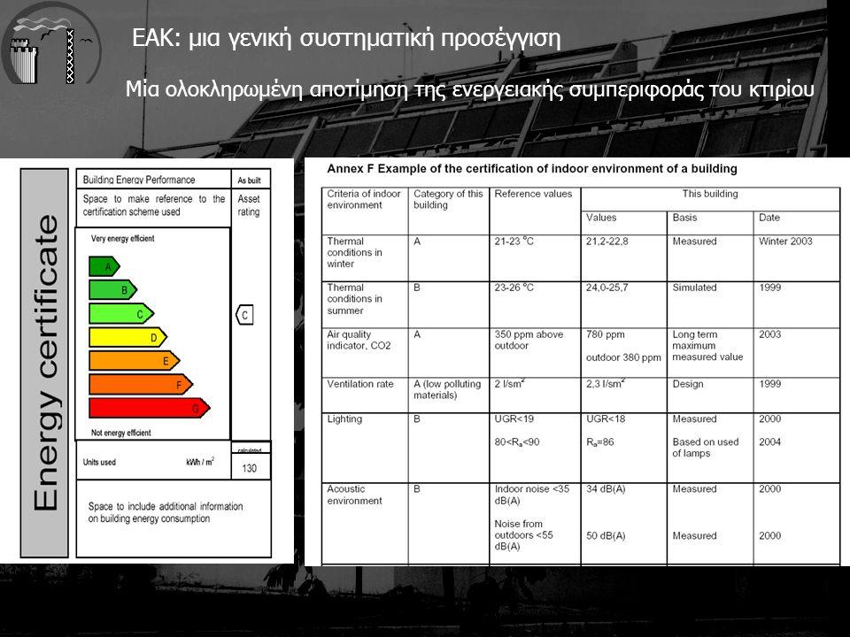Θερμοπρόσοψη: Μία καλή λύση Ενδείκνυται: Κτίρια όλων των χρήσεων Σκληρές κλιματικές συνθήκες ( μεγάλη πάχη μόνωσης χωρίς μείωση ωφέλιμου χώρου) Θέλει προσοχή: Σε περίπλοκες αρχιτεκτονικά κατασκευές Σε χώρους με συνθήκες μόνιμης αυξημένης διύγρανσης Απαιτεί: Εκπαιδευμένο εργατικό δυναμικό Ολοκληρωμένα, πιστοποιημένα, συστήματα υλικών