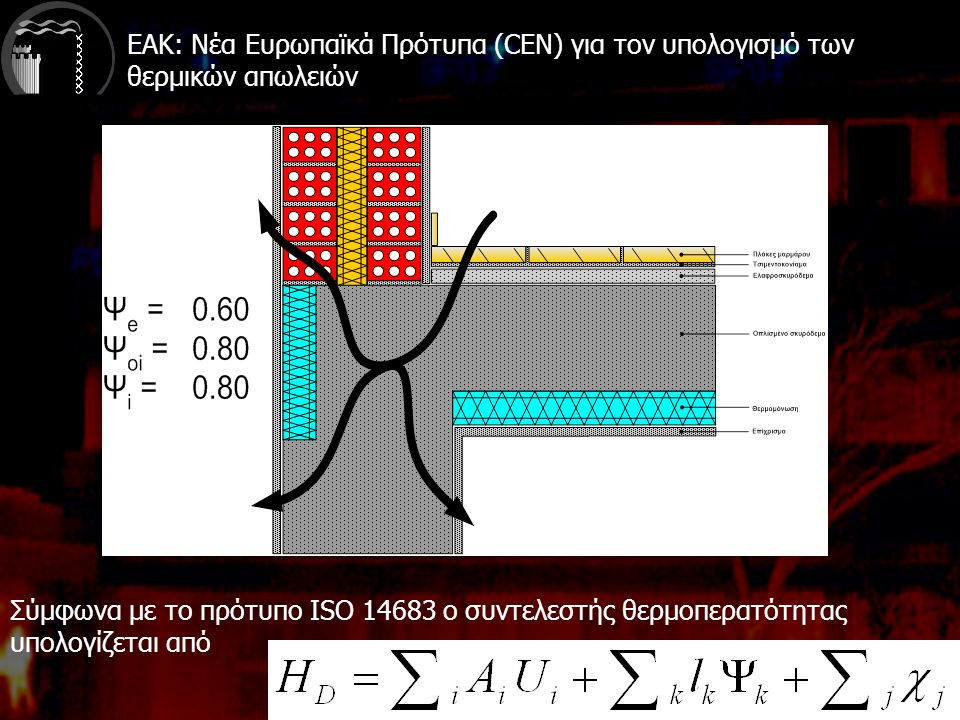 Το πρόβλημα των θερμογεφυρών (1/3) Θερμογέφυρες: Σημεία ή τμήματα του κελύφους με σημαντική μείωση της θερμικής αντίστασης των δομικών στοιχείων σημαντική πηγή θερμικών απωλειών Εμφανίζονται: στη διεπιφάνεια δύο διαφορετικών δομικών στοιχείων ή δύο ίδιων δομικών στοιχείων διαφορετικού πάχους σε συνδέσεις εξωτερικών δομικών στοιχείων πλευρικά γύρω από ανοίγματα