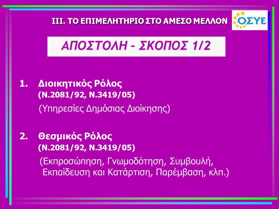 1.Διοικητικός Ρόλος (Ν.2081/92, Ν.3419/05) (Υπηρεσίες Δημόσιας Διοίκησης) III.
