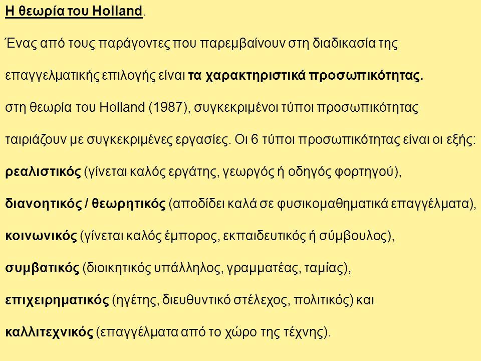 Η θεωρία του Holland.