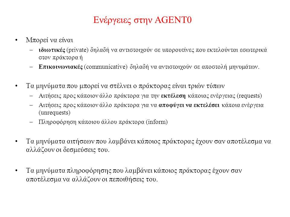 Ενέργειες στην AGENT0 Μπορεί να είναι –ιδιωτικές (private) δηλαδή να αντιστοιχούν σε υπορουτίνες που εκτελούνται εσωτερικά στον πράκτορα ή –Επικοινωνι