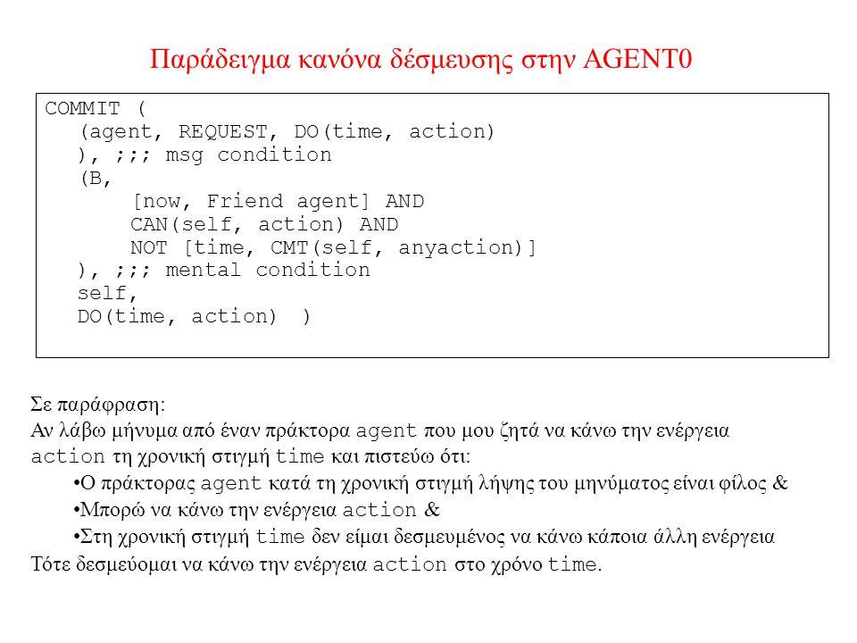 Παράδειγμα κανόνα δέσμευσης στην AGENT0 COMMIT ( (agent, REQUEST, DO(time, action) ), ;;; msg condition (B, [now, Friend agent] AND CAN(self, action) AND NOT [time, CMT(self, anyaction)] ), ;;; mental condition self, DO(time, action)) Σε παράφραση: Αν λάβω μήνυμα από έναν πράκτορα agent που μου ζητά να κάνω την ενέργεια action τη χρονική στιγμή time και πιστεύω ότι: Ο πράκτορας agent κατά τη χρονική στιγμή λήψης του μηνύματος είναι φίλος & Μπορώ να κάνω την ενέργεια action & Στη χρονική στιγμή time δεν είμαι δεσμευμένος να κάνω κάποια άλλη ενέργεια Τότε δεσμεύομαι να κάνω την ενέργεια action στο χρόνο time.