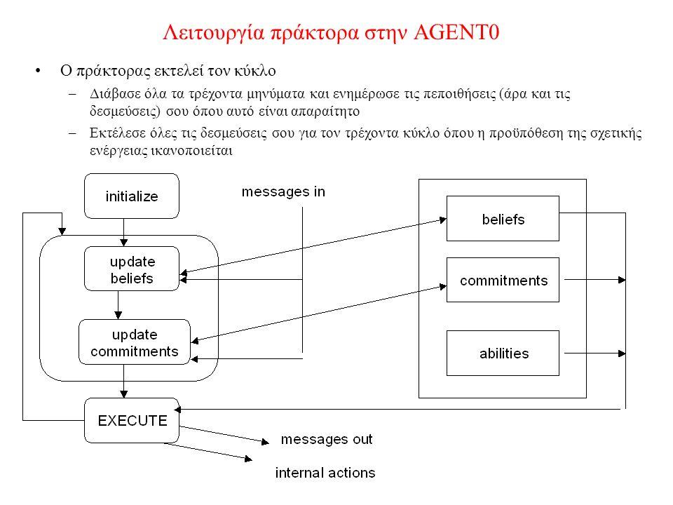 Λειτουργία πράκτορα στην AGENT0 Ο πράκτορας εκτελεί τον κύκλο –Διάβασε όλα τα τρέχοντα μηνύματα και ενημέρωσε τις πεποιθήσεις (άρα και τις δεσμεύσεις) σου όπου αυτό είναι απαραίτητο –Εκτέλεσε όλες τις δεσμεύσεις σου για τον τρέχοντα κύκλο όπου η προϋπόθεση της σχετικής ενέργειας ικανοποιείται