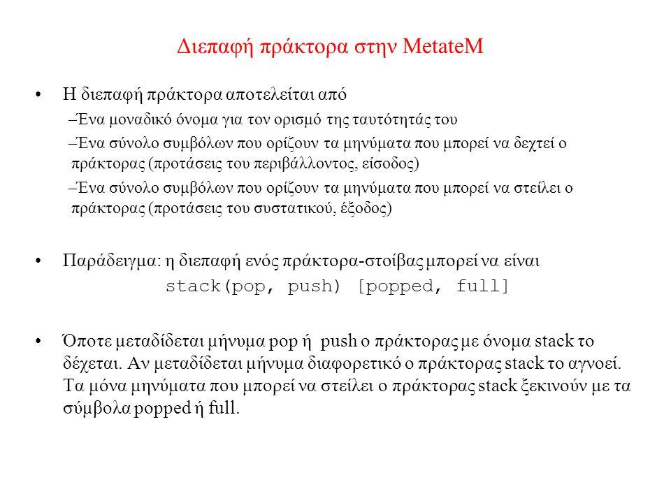 Διεπαφή πράκτορα στην MetateM Η διεπαφή πράκτορα αποτελείται από –Ένα μοναδικό όνομα για τον ορισμό της ταυτότητάς του –Ένα σύνολο συμβόλων που ορίζουν τα μηνύματα που μπορεί να δεχτεί ο πράκτορας (προτάσεις του περιβάλλοντος, είσοδος) –Ένα σύνολο συμβόλων που ορίζουν τα μηνύματα που μπορεί να στείλει ο πράκτορας (προτάσεις του συστατικού, έξοδος) Παράδειγμα: η διεπαφή ενός πράκτορα-στοίβας μπορεί να είναι stack(pop, push) [popped, full] Όποτε μεταδίδεται μήνυμα pop ή push ο πράκτορας με όνομα stack το δέχεται.
