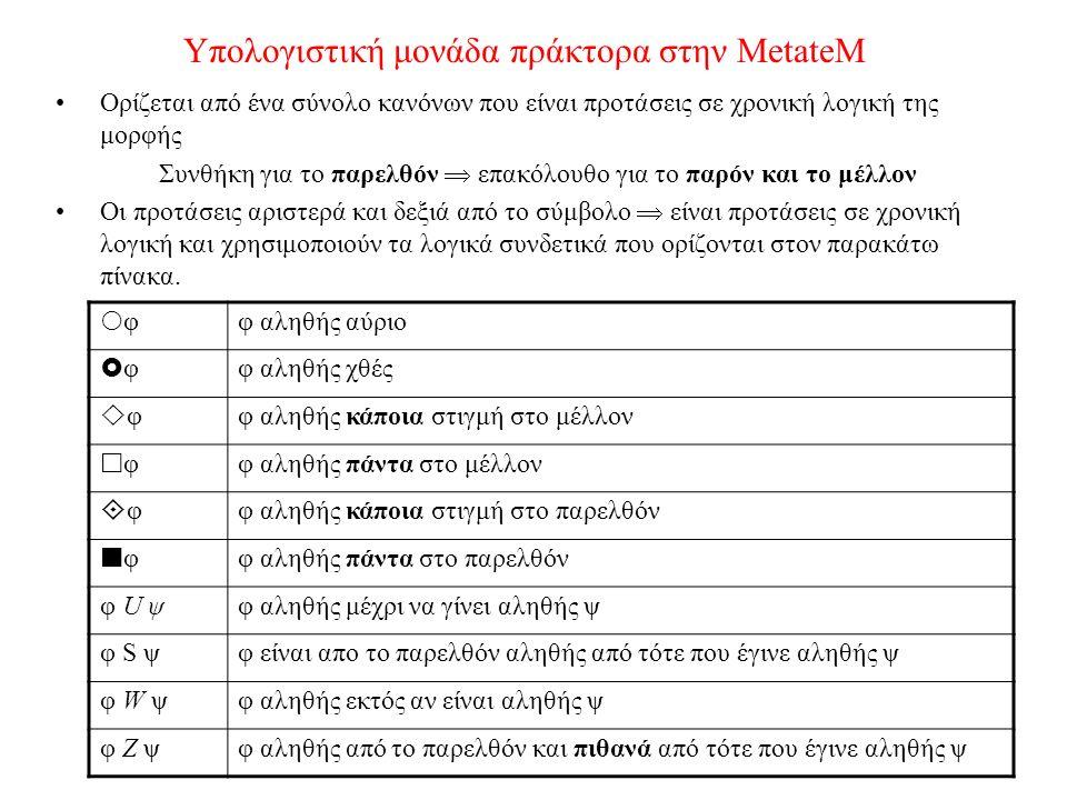 Υπολογιστική μονάδα πράκτορα στην MetateM Ορίζεται από ένα σύνολο κανόνων που είναι προτάσεις σε χρονική λογική της μορφής Συνθήκη για το παρελθόν  ε