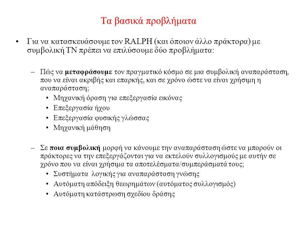 Τα βασικά προβλήματα Για να κατασκευάσουμε τον RALPH (και όποιον άλλο πράκτορα) με συμβολική ΤΝ πρέπει να επιλύσουμε δύο προβλήματα: –Πώς να μεταφράσο