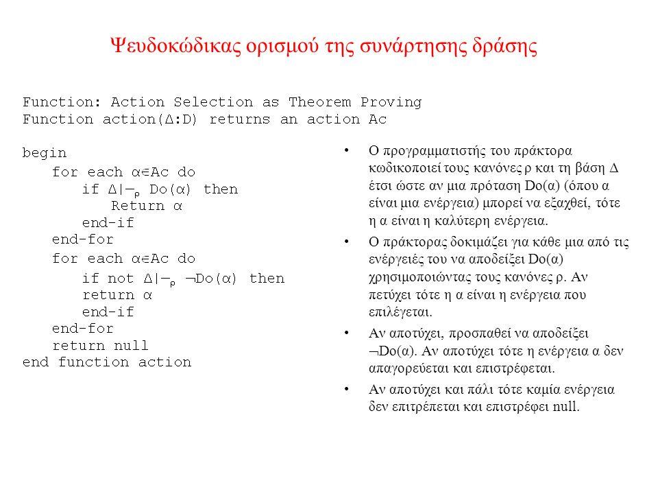 Ψευδοκώδικας ορισμού της συνάρτησης δράσης Ο προγραμματιστής του πράκτορα κωδικοποιεί τους κανόνες ρ και τη βάση Δ έτσι ώστε αν μια πρόταση Do(α) (όπο