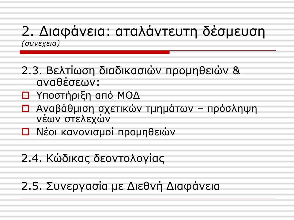 2. Διαφάνεια: αταλάντευτη δέσμευση (συνέχεια) 2.3.