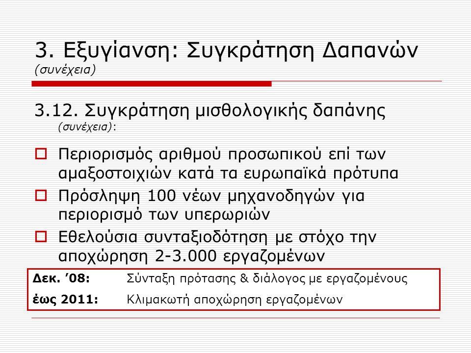 3. Εξυγίανση: Συγκράτηση Δαπανών (συνέχεια) 3.12.