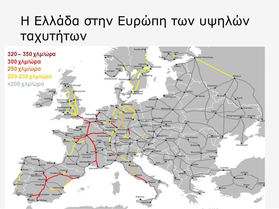 Η Ελλάδα στην Ευρώπη των υψηλών ταχυτήτων 320 – 350 χλμ/ώρα 300 χλμ/ώρα 250 χλμ/ώρα 200-230 χλμ/ώρα <200 χλμ/ώρα