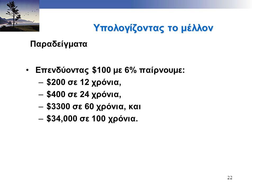22 Υπολογίζοντας το μέλλον Επενδύοντας $100 με 6% παίρνουμε: –$200 σε 12 χρόνια, –$400 σε 24 χρόνια, –$3300 σε 60 χρόνια, και –$34,000 σε 100 χρόνια.