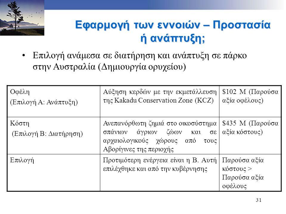 31 Εφαρμογή των εννοιών – Προστασία ή ανάπτυξη; Επιλογή ανάμεσα σε διατήρηση και ανάπτυξη σε πάρκο στην Αυστραλία (Δημιουργία ορυχείου) Οφέλη (Επιλογή Α: Ανάπτυξη) Αύξηση κερδών με την εκμετάλλευση της Kakadu Conservation Zone (KCZ) $102 Μ (Παρούσα αξία οφέλους) Κόστη (Επιλογή Β: Διατήρηση) Ανεπανόρθωτη ζημιά στο οικοσύστημα σπάνιων άγριων ζώων και σε αρχαιολογικούς χώρους από τους Αβορίγινες της περιοχής $435 Μ (Παρούσα αξία κόστους) ΕπιλογήΠροτιμότερη ενέργεια είναι η Β.