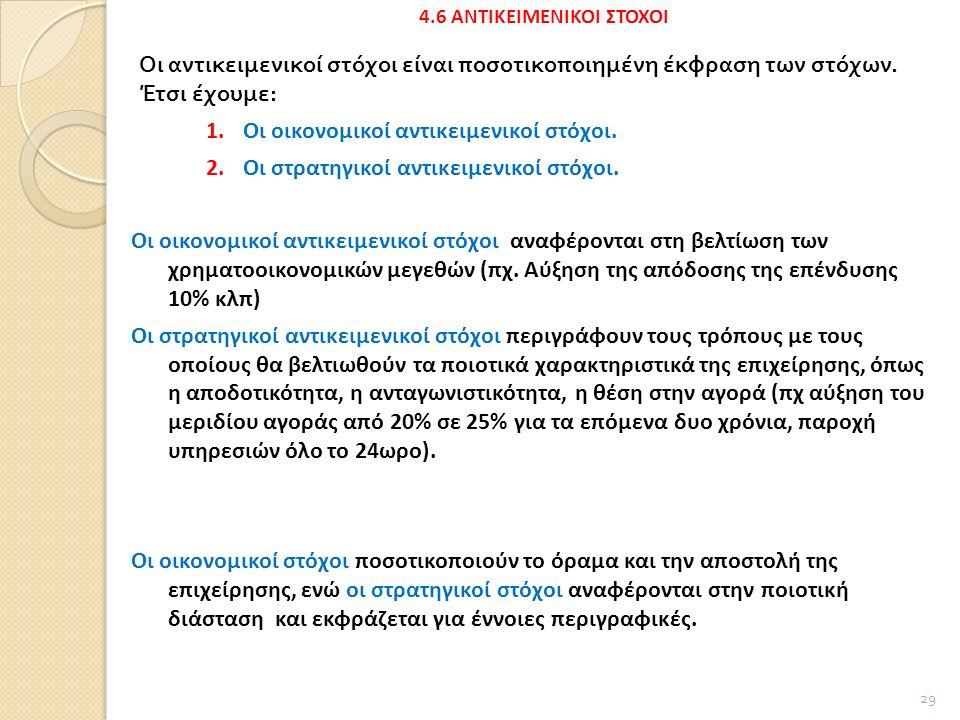 4.6 ΑΝΤΙΚΕΙΜΕΝΙΚΟΙ ΣΤΟΧΟΙ Οι αντικειμενικοί στόχοι είναι ποσοτικοποιημένη έκφραση των στόχων.