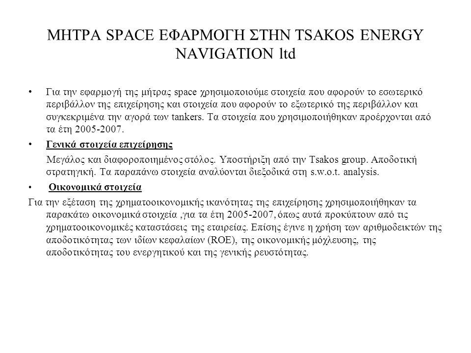 ΜΗΤΡΑ SPACE ΕΦΑΡΜΟΓΗ ΣΤΗΝ TSAKOS ENERGY NAVIGATION ltd Για την εφαρμογή της μήτρας space χρησιμοποιούμε στοιχεία που αφορούν το εσωτερικό περιβάλλον της επιχείρησης και στοιχεία που αφορούν το εξωτερικό της περιβάλλον και συγκεκριμένα την αγορά των tankers.