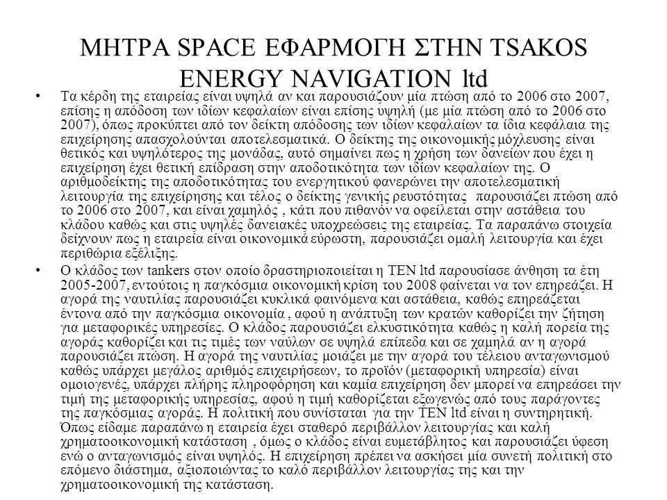 ΜΗΤΡΑ SPACE ΕΦΑΡΜΟΓΗ ΣΤΗΝ TSAKOS ENERGY NAVIGATION ltd Τα κέρδη της εταιρείας είναι υψηλά αν και παρουσιάζουν μία πτώση από το 2006 στο 2007, επίσης η απόδοση των ιδίων κεφαλαίων είναι επίσης υψηλή (με μία πτώση από το 2006 στο 2007), όπως προκύπτει από τον δείκτη απόδοσης των ιδίων κεφαλαίων τα ίδια κεφάλαια της επιχείρησης απασχολούνται αποτελεσματικά.