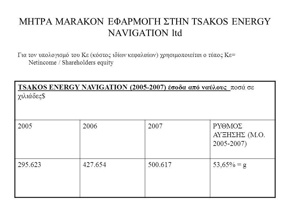 ΜΗΤΡΑ MARAKON ΕΦΑΡΜΟΓΗ ΣΤΗΝ TSAKOS ENERGY NAVIGATION ltd Για τον υπολογισμό του Κε (κόστος ιδίων κεφαλαίων) χρησιμοποιείται ο τύπος Κε= Netincome / Shareholders equity TSAKOS ENERGY NAVIGATION (2005-2007) έσοδα από ναύλους ποσά σε χιλιάδες$ 200520062007ΡΥΘΜΟΣ ΑΥΞΗΣΗΣ (Μ.Ο.