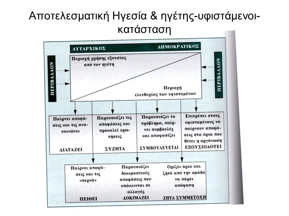 Αποτελεσματική Ηγεσία & ηγέτης-υφιστάμενοι- κατάσταση