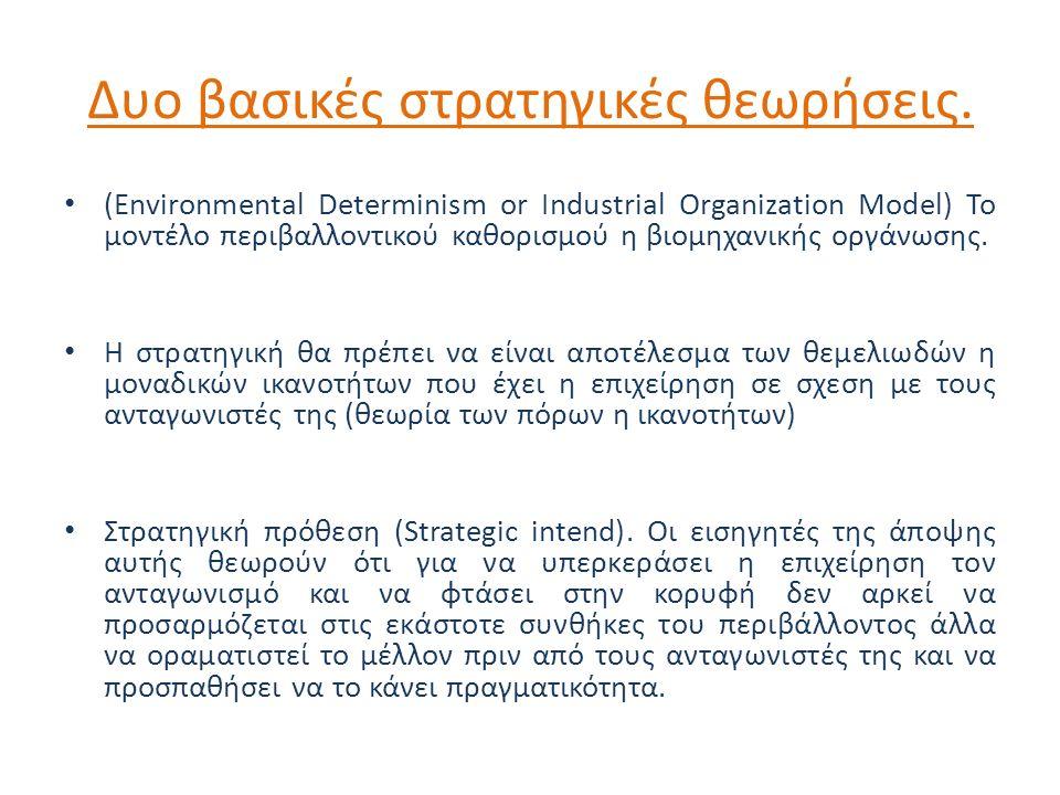 Δυο βασικές στρατηγικές θεωρήσεις. (Environmental Determinism or Industrial Organization Model) Το μοντέλο περιβαλλοντικού καθορισμού η βιομηχανικής ο