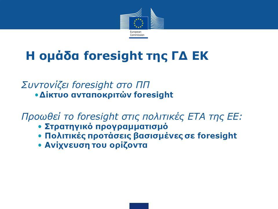 Η ομάδα foresight της ΓΔ ΕΚ Συντονίζει foresight στο ΠΠ Δίκτυο ανταποκριτών foresight Προωθεί το foresight στις πολιτικές ΕΤΑ της ΕΕ: Στρατηγικό προγραμματισμό Πολιτικές προτάσεις βασισμένες σε foresight Ανίχνευση του ορίζοντα