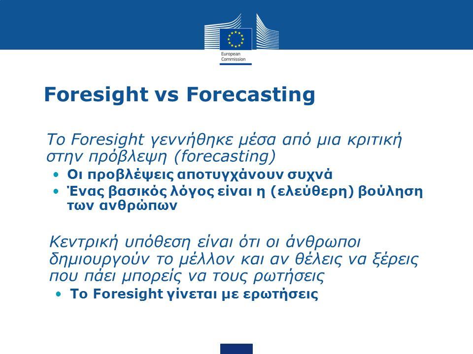 Foresight vs Forecasting Το Foresight γεννήθηκε μέσα από μια κριτική στην πρόβλεψη (forecasting) Οι προβλέψεις αποτυγχάνουν συχνά Ένας βασικός λόγος είναι η (ελεύθερη) βούληση των ανθρώπων Κεντρική υπόθεση είναι ότι οι άνθρωποι δημιουργούν το μέλλον και αν θέλεις να ξέρεις που πάει μπορείς να τους ρωτήσεις Το Foresight γίνεται με ερωτήσεις