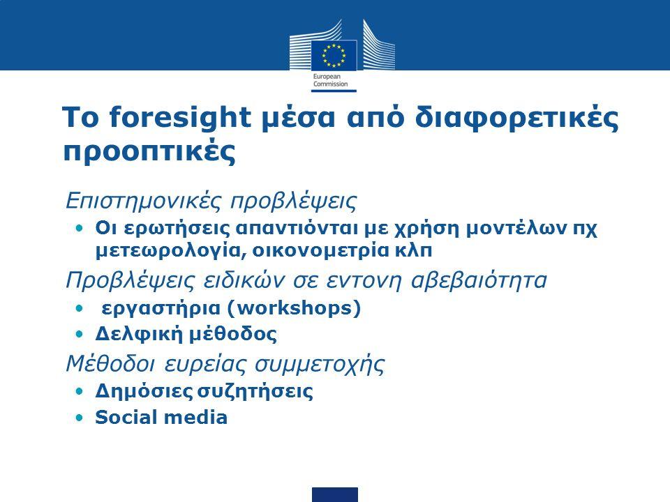 Η μακριά ιστορία του foresight στη ΕΕ Europe + 30 (1977) FAST, FASTII, MONITOR (79-92) TSER – IPTS(94- FP4) SSH (FP5, FP6, FP7) H2020: mainstreamed emphasis in use CDP / FSU (1989) GOPA BEPA European Political Strategy Centre – EPSC (2015)