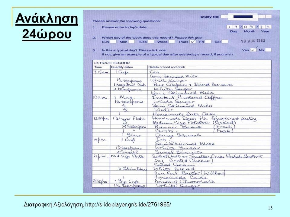 15 Ανάκληση 24ώρου Διατροφική Αξιολόγηση, http://slideplayer.gr/slide/2761965/