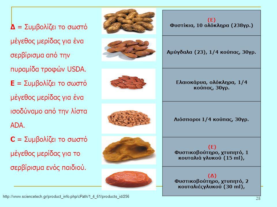 28 (Ε) Φυστίκια, 10 ολόκληρα (238γρ.) Αμύγδαλα (23), 1/4 κούπας, 30γρ.