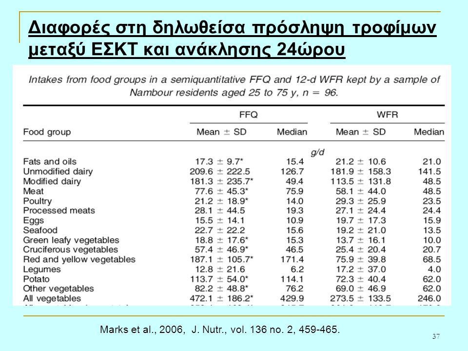 37 Διαφορές στη δηλωθείσα πρόσληψη τροφίμων μεταξύ ΕΣΚΤ και ανάκλησης 24ώρου Marks et al., 2006, J.