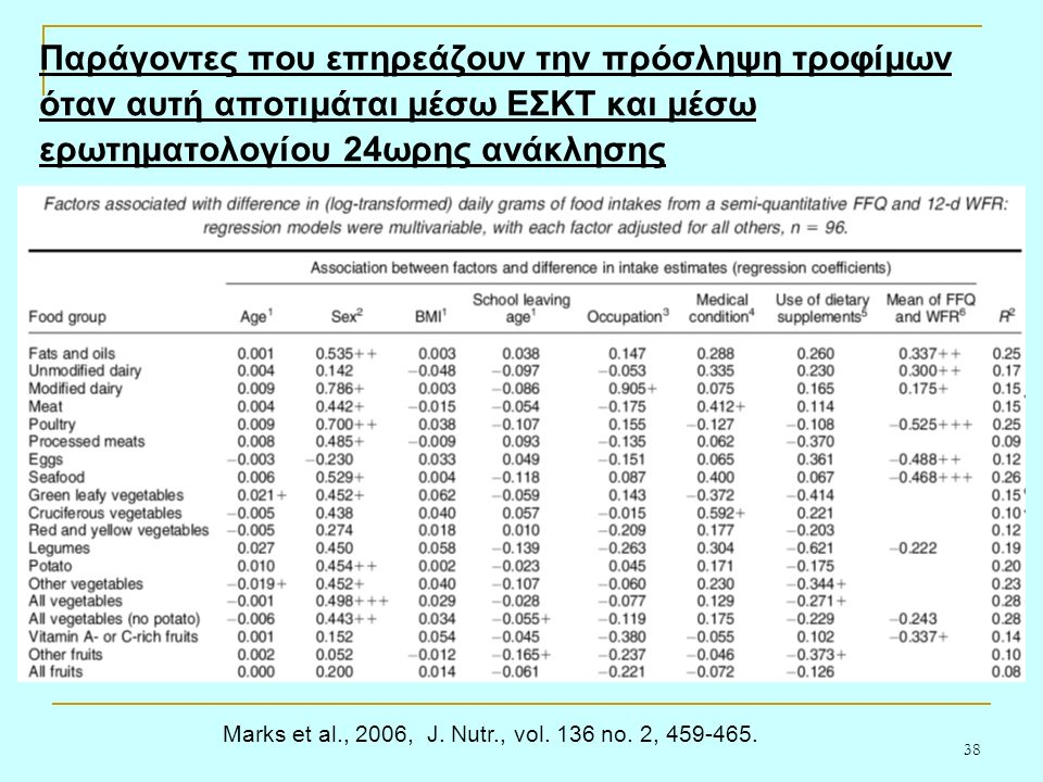38 Παράγοντες που επηρεάζουν την πρόσληψη τροφίμων όταν αυτή αποτιμάται μέσω ΕΣΚΤ και μέσω ερωτηματολογίου 24ωρης ανάκλησης Marks et al., 2006, J.