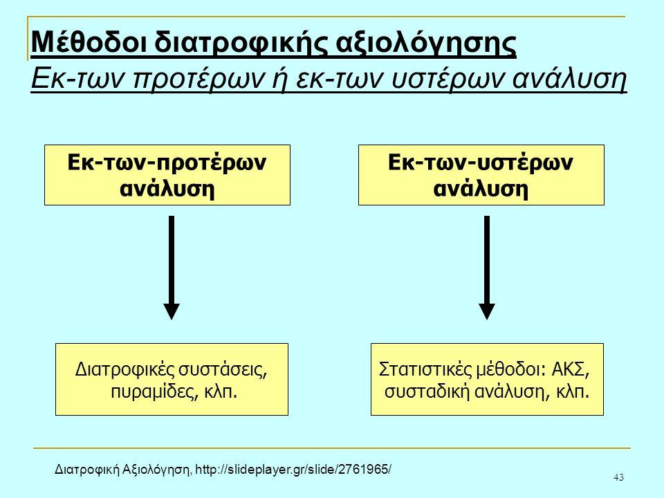 43 Μέθοδοι διατροφικής αξιολόγησης Εκ-των προτέρων ή εκ-των υστέρων ανάλυση Εκ-των-προτέρων ανάλυση Εκ-των-υστέρων ανάλυση Διατροφικές συστάσεις, πυραμίδες, κλπ.