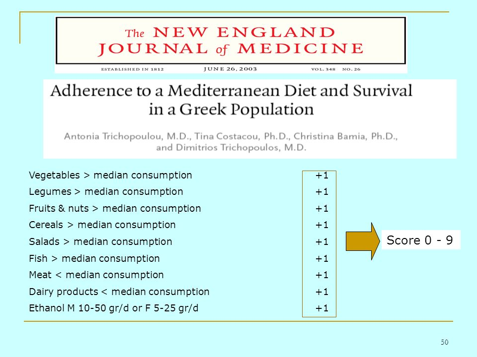 50 Vegetables > median consumption+1 Legumes > median consumption+1 Fruits & nuts > median consumption+1 Cereals > median consumption+1 Salads > media