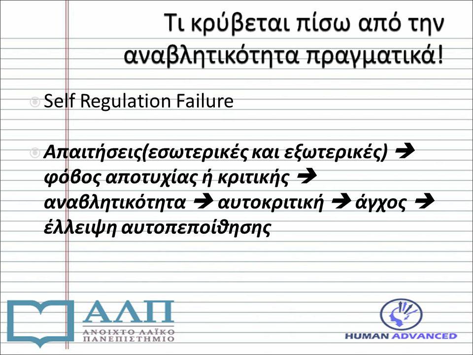  Self Regulation Failure  Απαιτήσεις(εσωτερικές και εξωτερικές)  φόβος αποτυχίας ή κριτικής  αναβλητικότητα  αυτοκριτική  άγχος  έλλειψη αυτοπεποίθησης