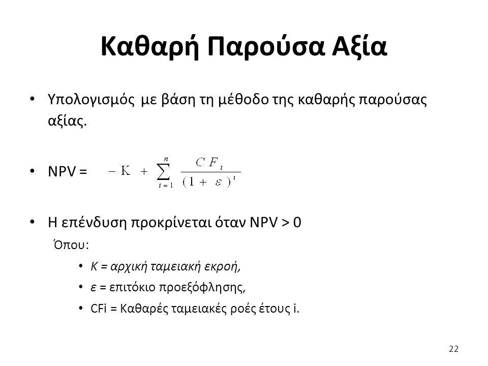 Καθαρή Παρούσα Αξία Υπολογισμός με βάση τη μέθοδο της καθαρής παρούσας αξίας.