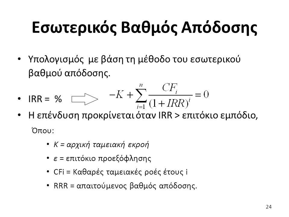 Εσωτερικός Βαθμός Απόδοσης Υπολογισμός με βάση τη μέθοδο του εσωτερικού βαθμού απόδοσης.