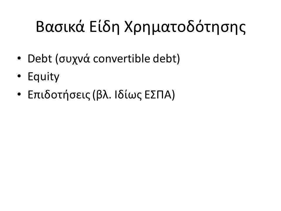 Βασικά Είδη Χρηματοδότησης Debt (συχνά convertible debt) Equity Επιδοτήσεις (βλ. Ιδίως ΕΣΠΑ)