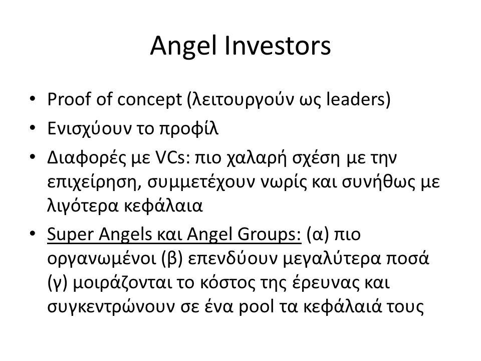 Angel Investors Proof of concept (λειτουργούν ως leaders) Ενισχύουν το προφίλ Διαφορές με VCs: πιο χαλαρή σχέση με την επιχείρηση, συμμετέχουν νωρίς και συνήθως με λιγότερα κεφάλαια Super Angels και Angel Groups: (α) πιο οργανωμένοι (β) επενδύουν μεγαλύτερα ποσά (γ) μοιράζονται το κόστος της έρευνας και συγκεντρώνουν σε ένα pool τα κεφάλαιά τους