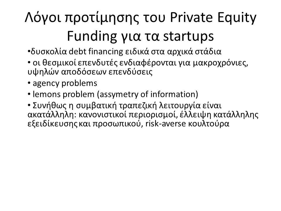 Λόγοι προτίμησης του Private Equity Funding για τα startups δυσκολία debt financing ειδικά στα αρχικά στάδια οι θεσμικοί επενδυτές ενδιαφέρονται για μακροχρόνιες, υψηλών αποδόσεων επενδύσεις agency problems lemons problem (assymetry of information) Συνήθως η συμβατική τραπεζική λειτουργία είναι ακατάλληλη: κανονιστικοί περιορισμοί, έλλειψη κατάλληλης εξειδίκευσης και προσωπικού, risk-averse κουλτούρα