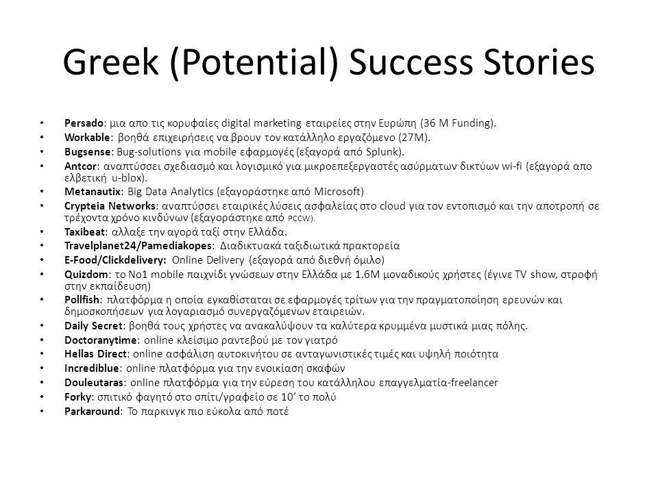 Greek (Potential) Success Stories Persado: μια απο τις κορυφαίες digital marketing εταιρείες στην Ευρώπη (36 M Funding).