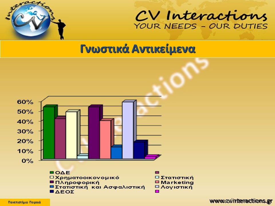 www.cvinteractions.gr Γνωστικά Αντικείμενα Πανεπιστήμιο Πειραιά