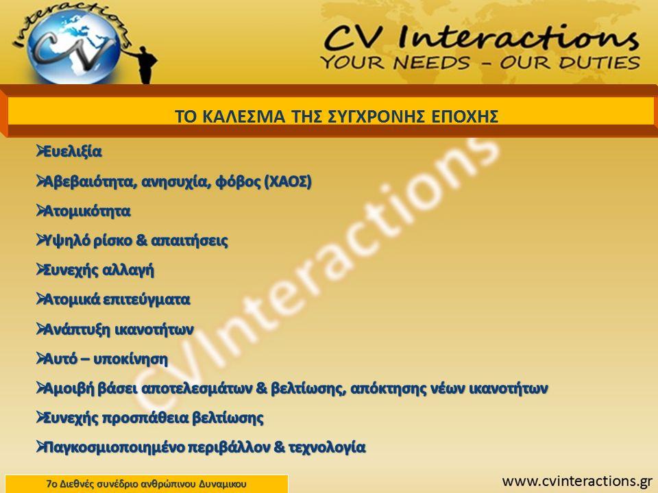 Έρευνα σε Ελληνικές επιχειρήσεις Τι ζητούν οι επιχειρήσεις από τους υποψηφίους Πανεπιστήμιο Πειραιά