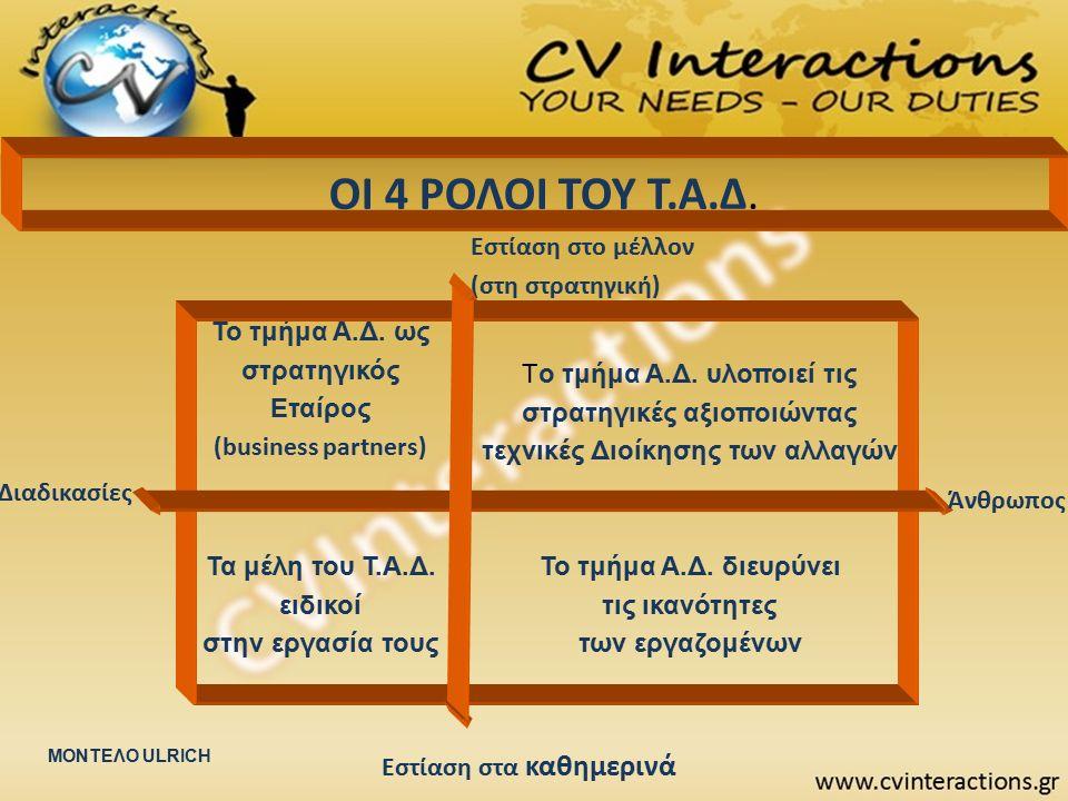 www.cvinteractions.gr ΣΥΝΟΛΙΚΟ ΠΡΟΦΙΛ Πανεπιστήμιο Πειραιά