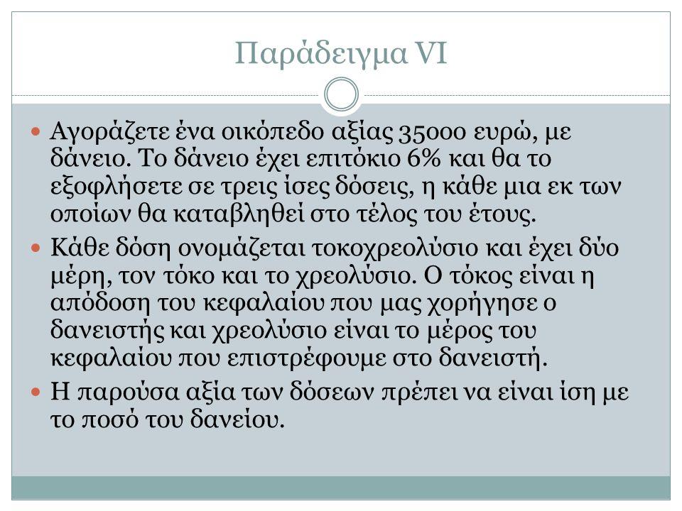 Παράδειγμα VΙ Αγοράζετε ένα οικόπεδο αξίας 35οοο ευρώ, με δάνειο.